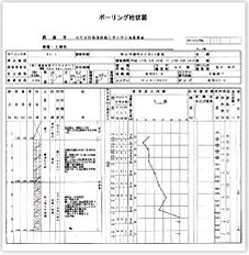ボーリング調査(標準貫入試験)